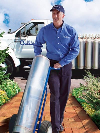 Call Your Culligan Man And Let Him Visit Your Home Today
