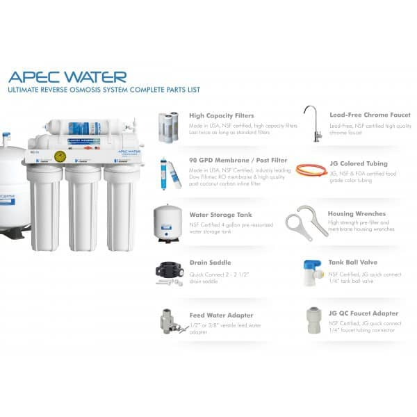 Apec Top Tier 5 Stage Ultra Safe Ro Filter System Review
