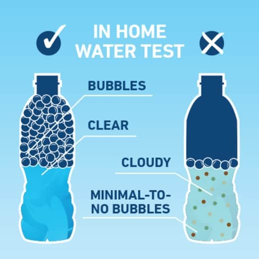 home water test results